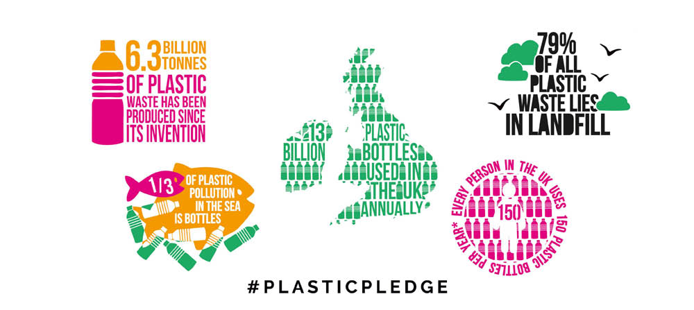 PLASTIC PROBLEM, OUR SOLUTION! - Portobello